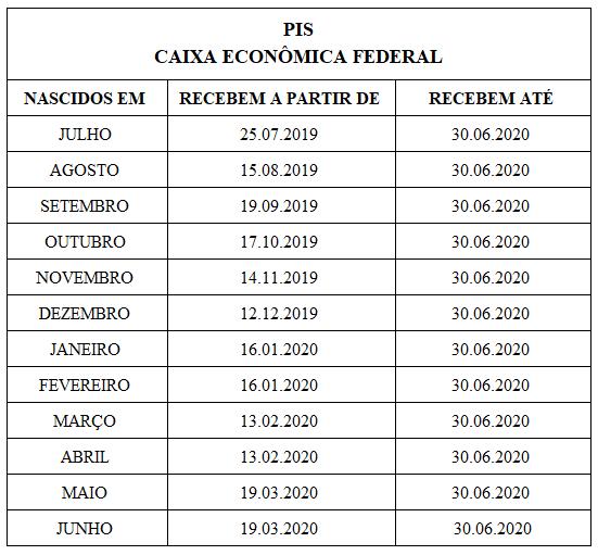 Calendario For Mens 2020.Pis Pasep 2019 2020 Novo Calendario Para Pagamento Do Abono